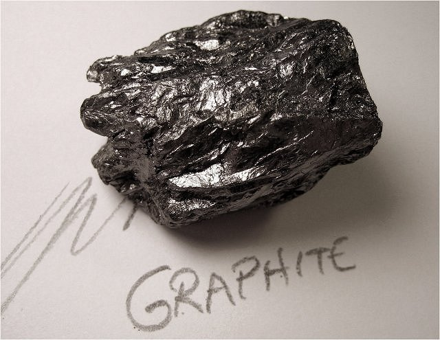 Vulcanized Rubber together with Erasers Dont Work additionally A4 Background 1 105991467 furthermore Graphite Diamond For Technology additionally Erasers You Need. on used eraser