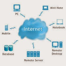 Cloud Computing Training in Jaipur