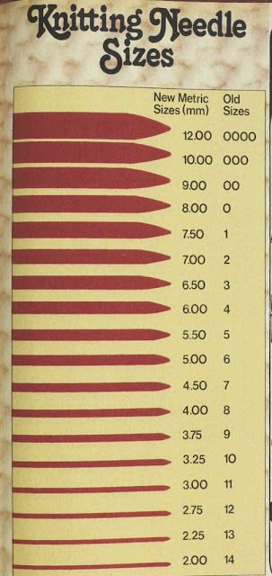 Knitting Needle Sizes : Here is a link to an overview of knitting needle sizes (US, UK, metric ...