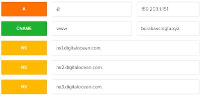 Digital Ocean CentOS 7 Sunucu(Droplet) Kurulumu