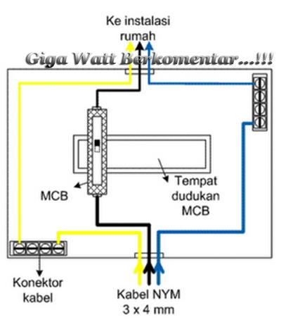 Pemasangan Box MCB-Giga Watt