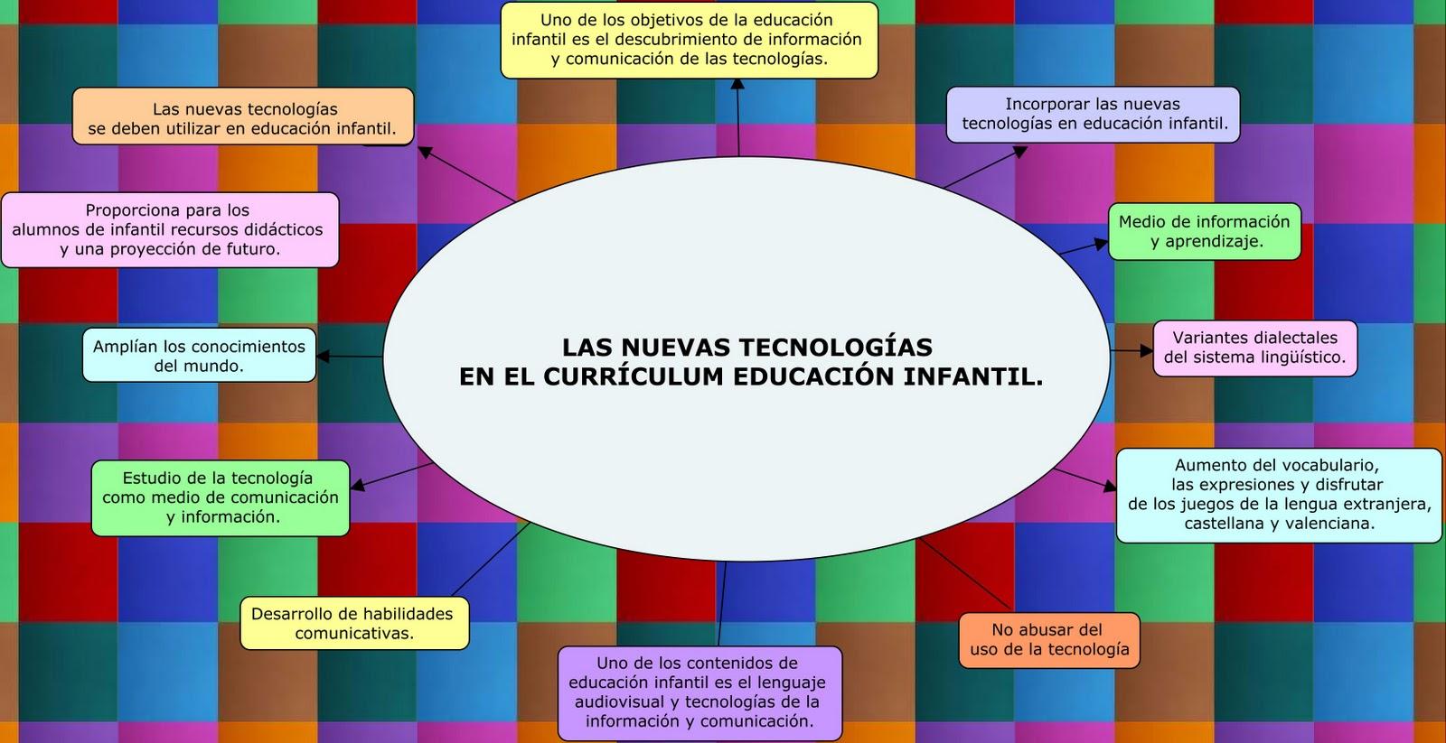 Nuevas tecnologias de Maya: TICs en el currículum de educación infantil