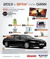 Makro-Market-Ülker-Çekiliş-Kampanyası-Makro-Market-Ülker-BMW-Çekilişi