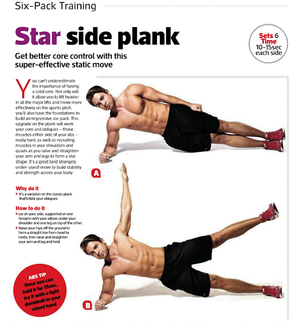 Side Plank Exercise Variations