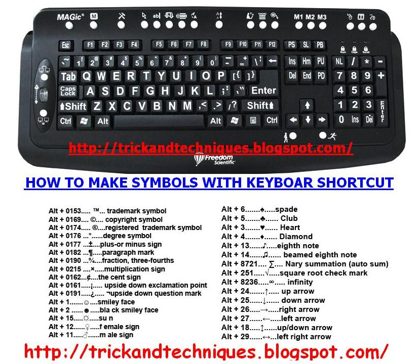Keyboard Shortcut For Cent Symbol Gallery Meaning Of This Symbol
