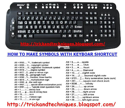 How+to+make+symbols+with+keyboard+shortcut.jpeg