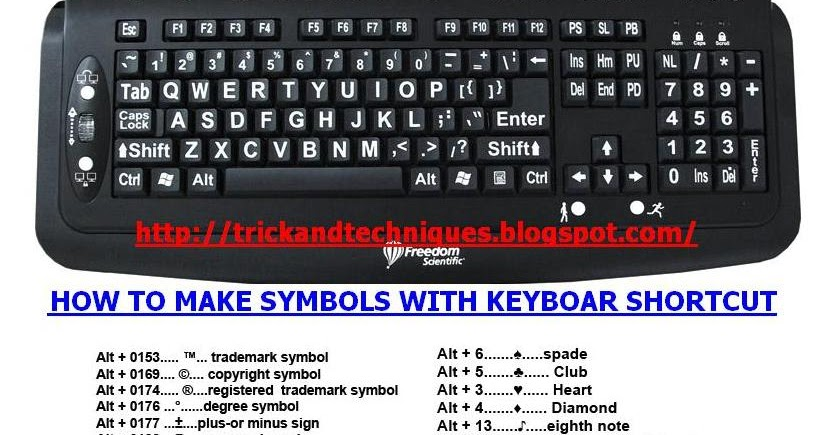 How To Make Symbols With Keyboard Shortcut Trick And Techniques