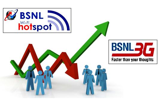 bsnl-investing-1000-crore-wifi-hotspot