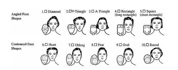 Face shapes:
