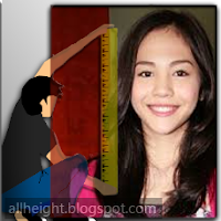Janella Salvador Height - How Tall