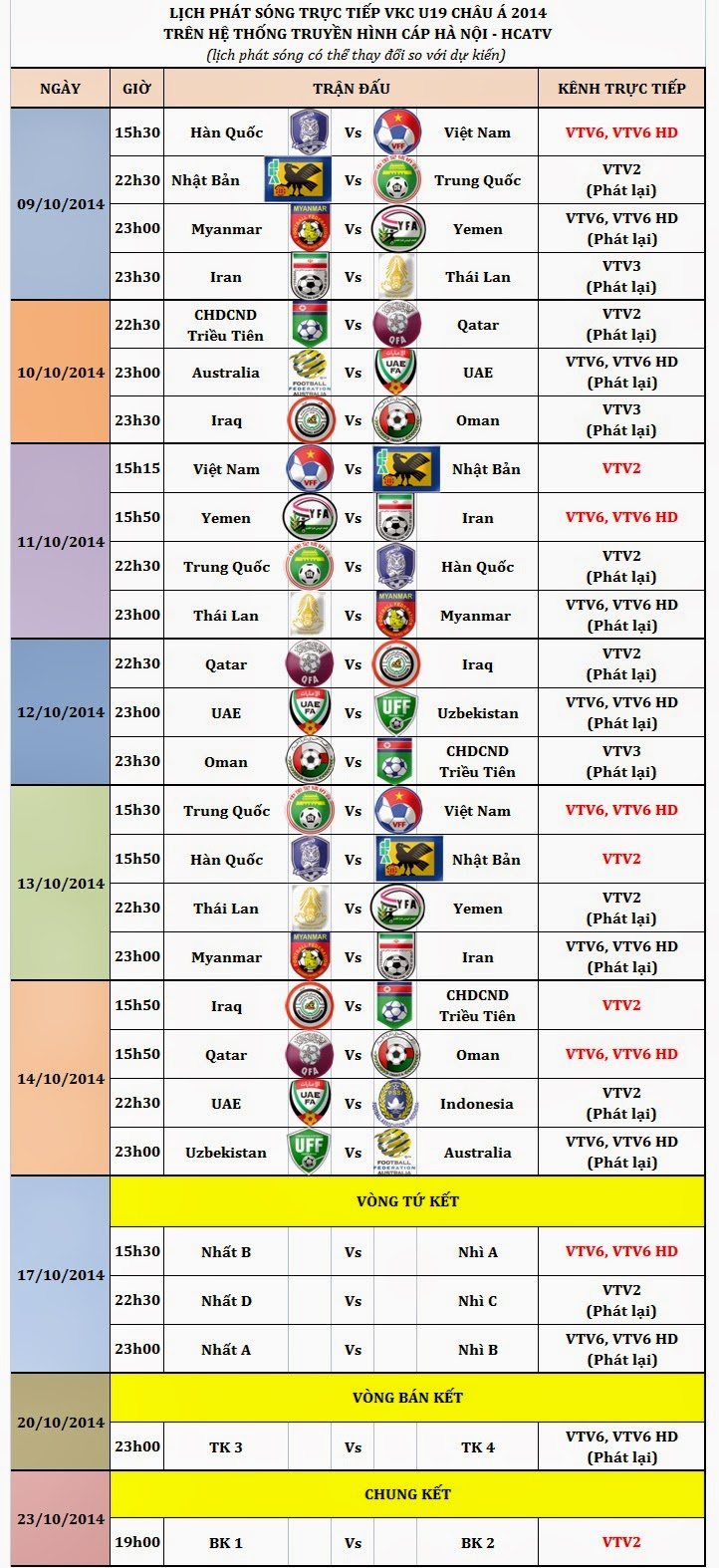Lịch TTTT VCK Giải U19 Châu Á từ 9/10 - 23/10