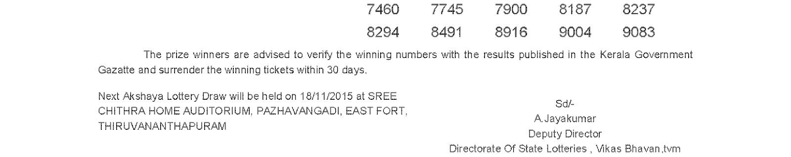 AKSHAYA Lottery AK 215 Result 11-11-2015