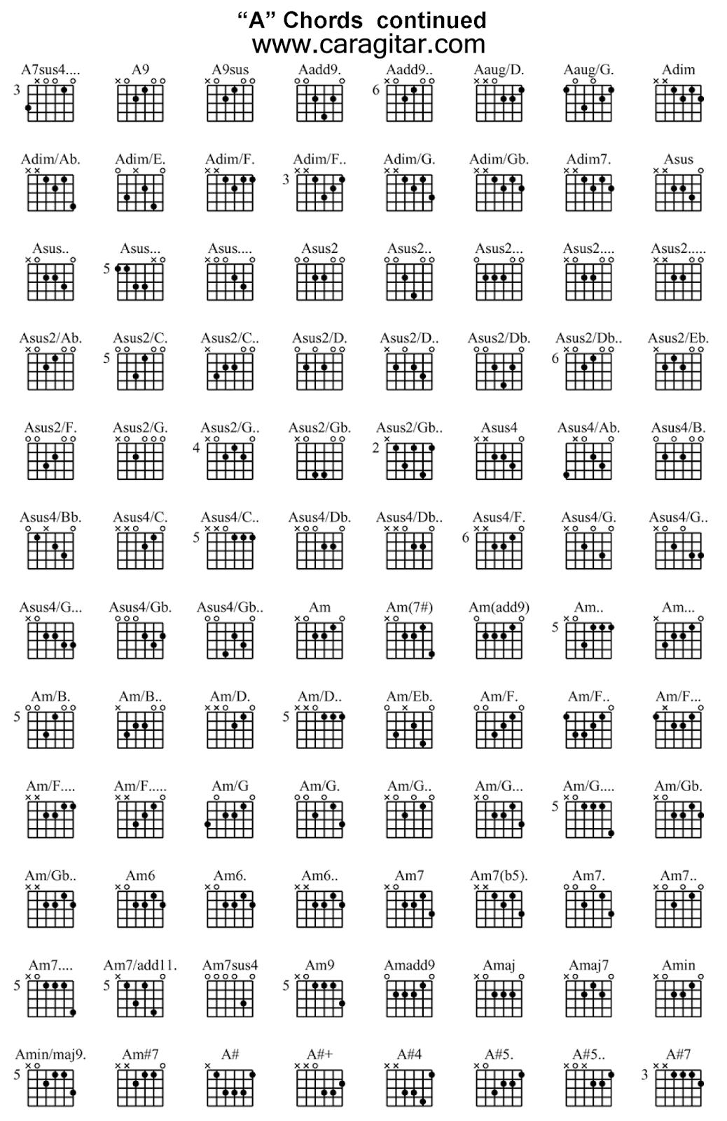 kunci gitar lengkap a