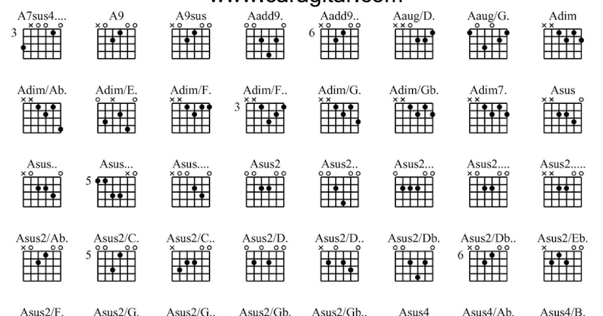 Kunci Chord Gitar Lengkap Tutorial Gitar Lengkap
