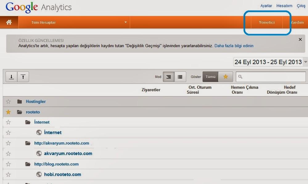 http://1.bp.blogspot.com/-SoLl2EqIslQ/UkM0N16M8gI/AAAAAAAAVGg/Ezsk23TBljQ/s1600/Google+Analytics+not-provided+cozumu+rooteto+%25284%2529.jpg