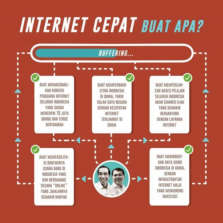 Mau Menikmati Internet Super Cepat? Pilih Jokowi-JK!