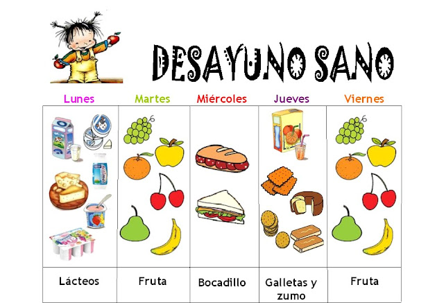 Dibujos de la buena alimentacion - Imagui
