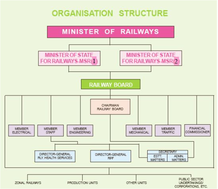 organisation structure of ubisoft Organizational structure elton thomas mgt/230 april 30, 2013 michael simmons organizational structure organizational structure is the hierarchy of arrangement of authority, communications, rights and duties within an organization it also determines how information flows between the different levels of management.