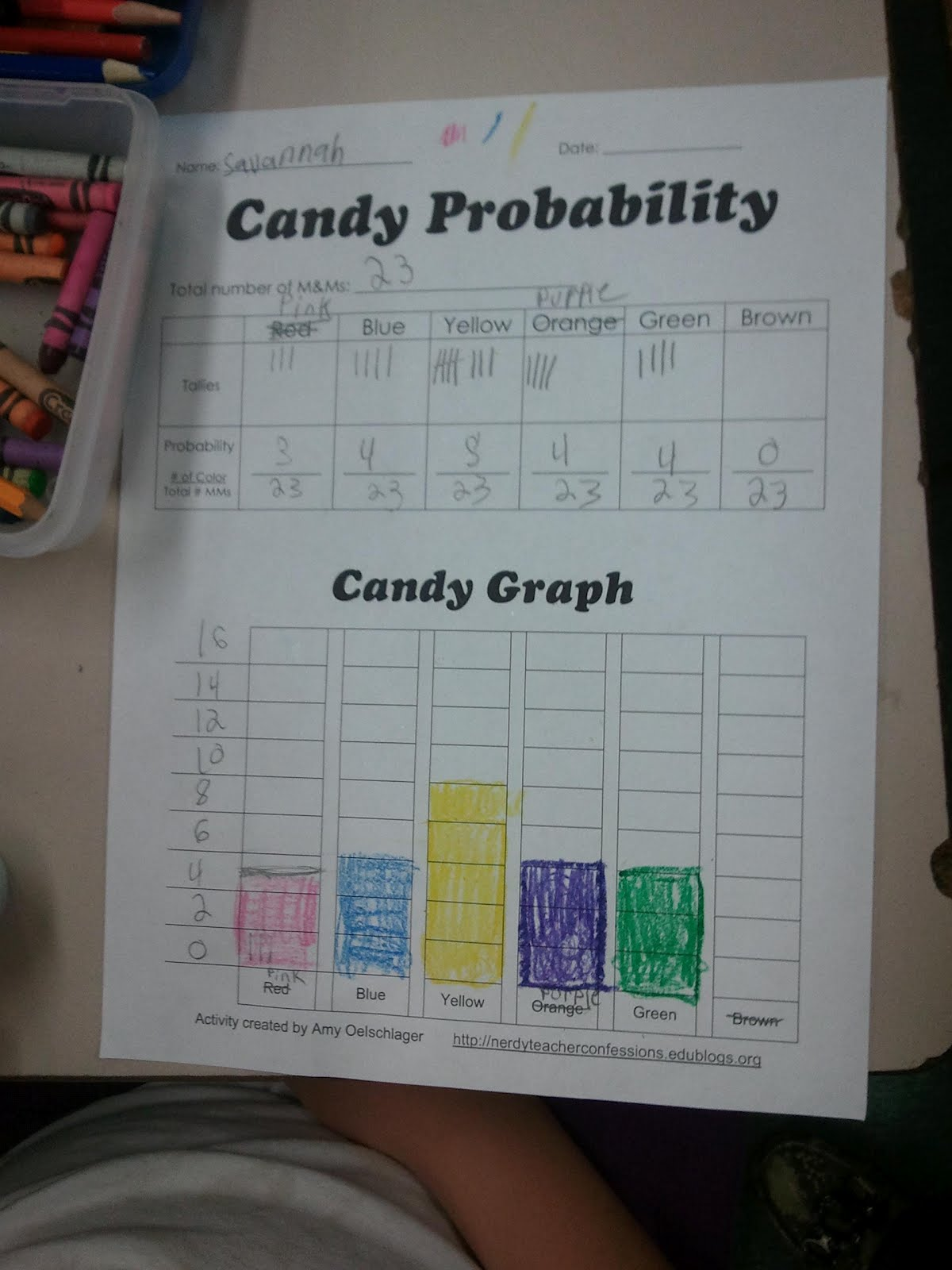 Colorful Third Grade Math Enrichment Pictures - Math Worksheets ...