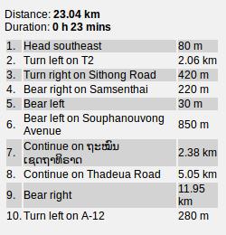 Distance: 23.04km - Duration: 0 h 23 mins