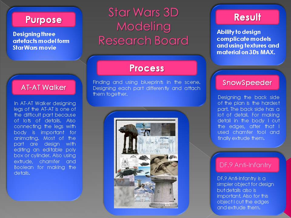 3d modelling october 2011 research board malvernweather Choice Image