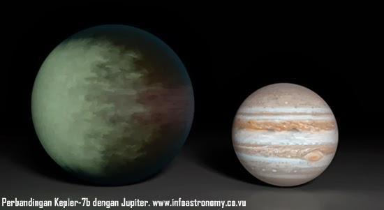 Inilah Planet Ekstra Surya Pertama yang Dipetakan dari Bumi