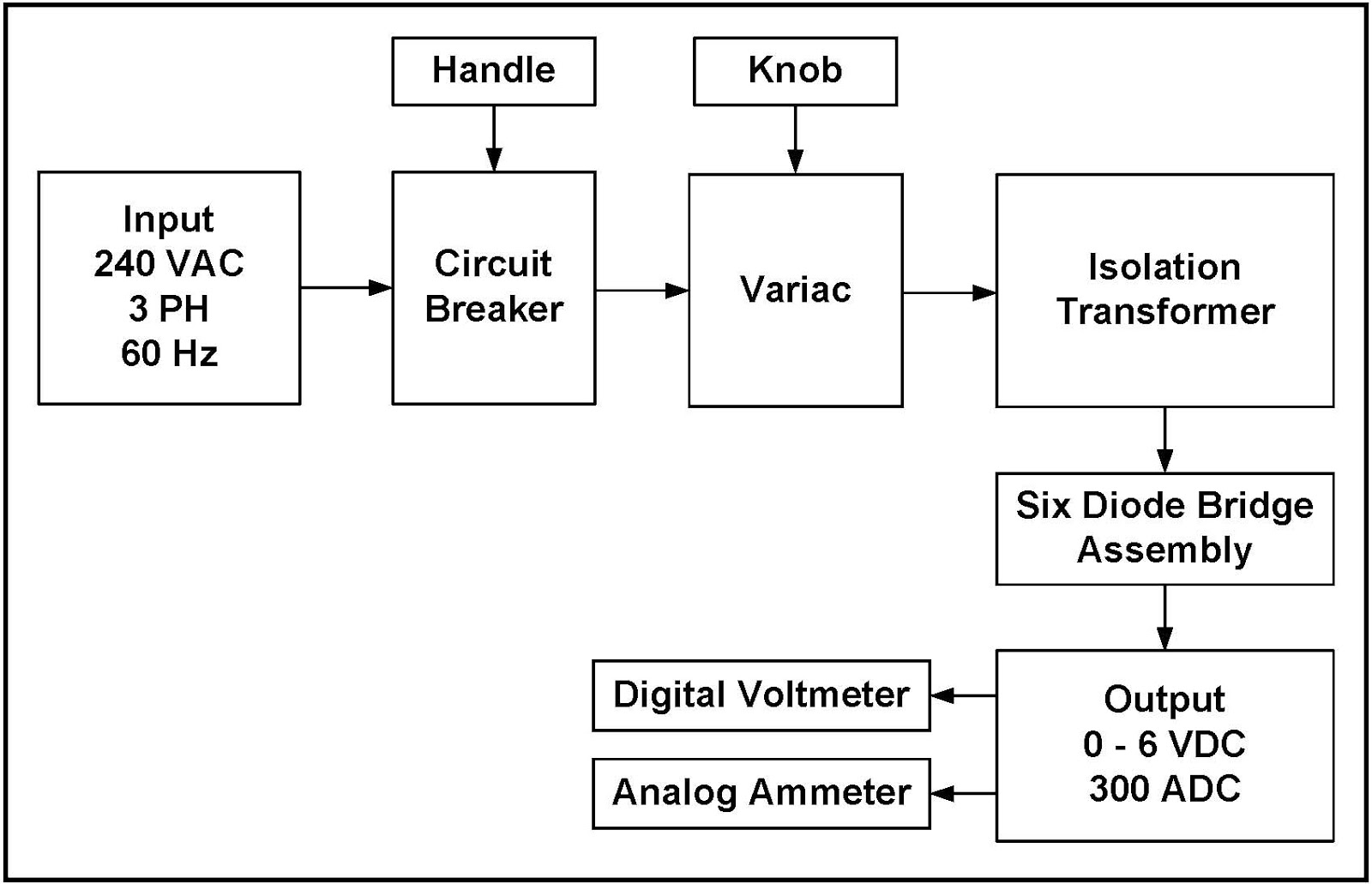 Variac Variable Transformer Wiring Diagram Block The Power Supply Vidim