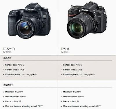 Canon EOS 70D VS Nikon D7100, New Nikon camera, new Canon EOS camera, dual pixels CMOS AF, Full HD video, new DSLR camera, autofocus camera, Canon EOS 70D, Nikon D7100,