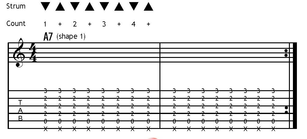 love guitar: A7 Chord