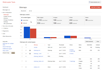 2012 - Google Webmaster Tool Updates  New Look on Sitemaps Features