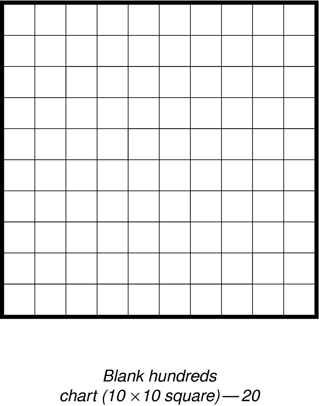 Hundreds Chart Blank Long Multiplying Maths More Than Less Than ...