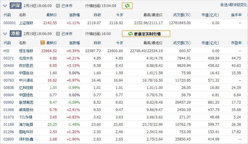 中国株コバンザメ投資ウォッチ銘柄watch20140219