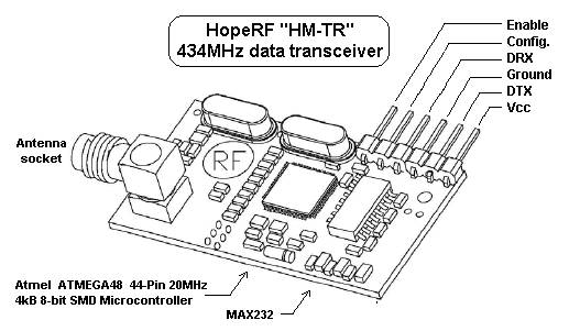 electronic u0026 39 s blog  hm