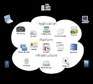 cloudcomputing,hanamaze