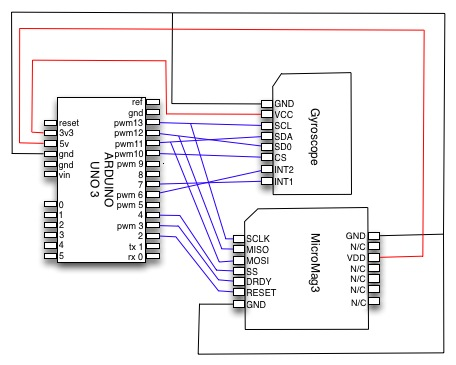 interfacing L3G4200D over I2C - Bluetooth low energy