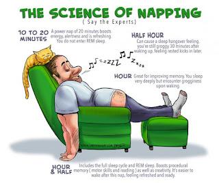 Hukum Tidur Siang (Qoilulah)