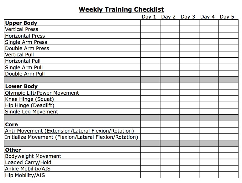 training checklist template