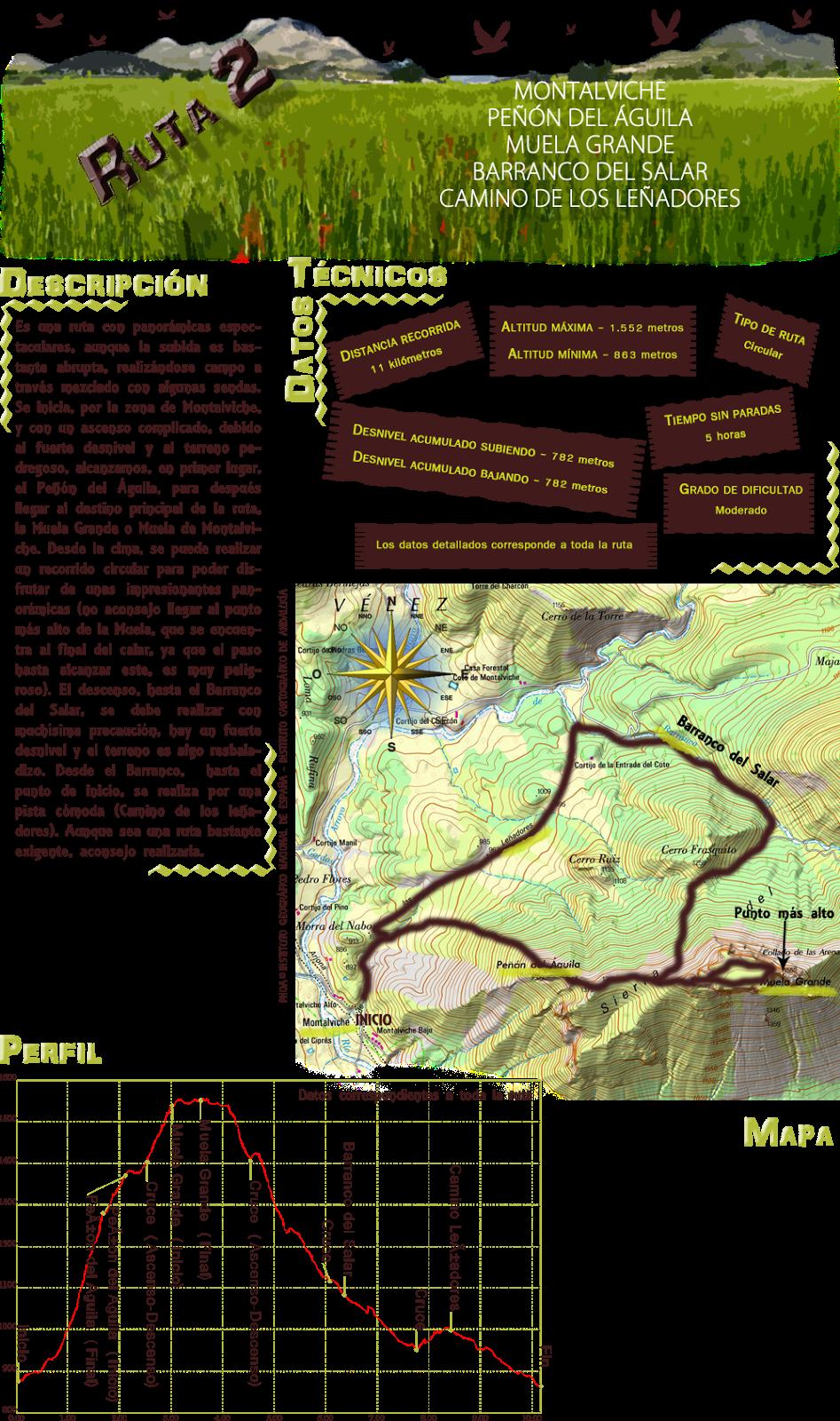Ruta 2: Descripción y datos técnicos