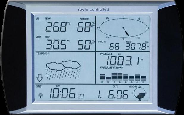 Registros meteorológicos actuales