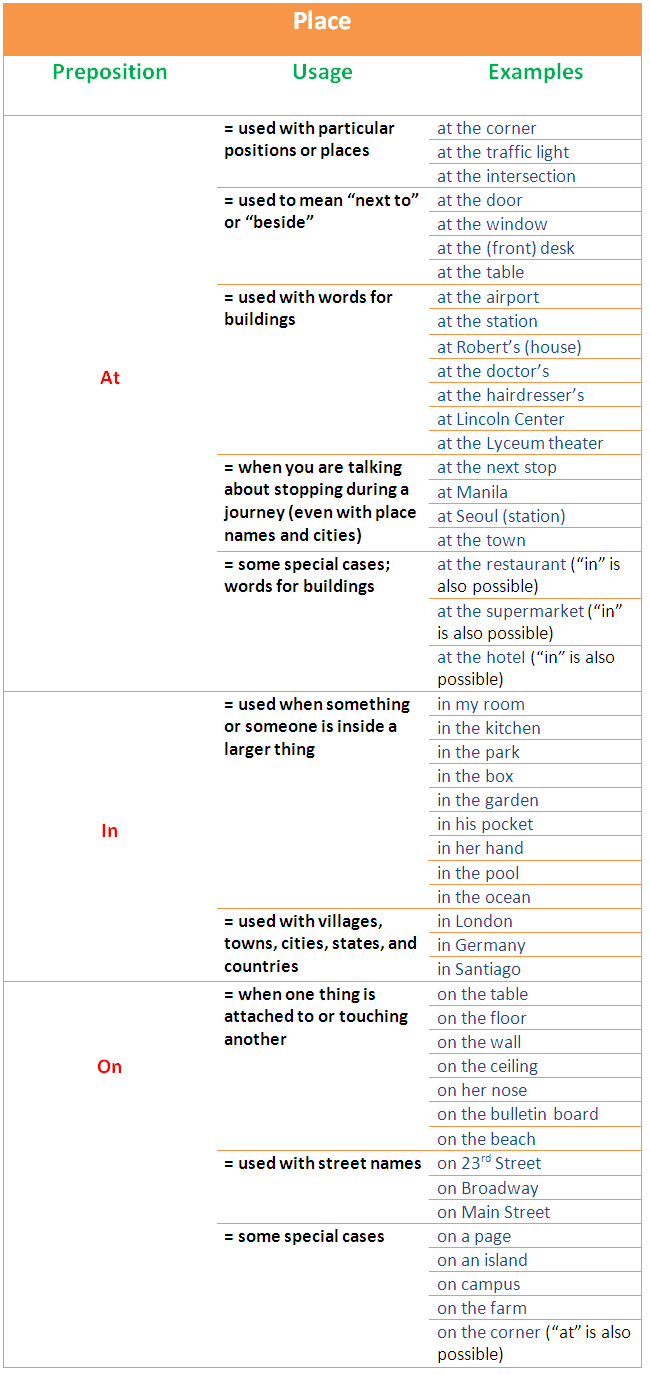 Similar results list of prepositions prepositions this is to help you