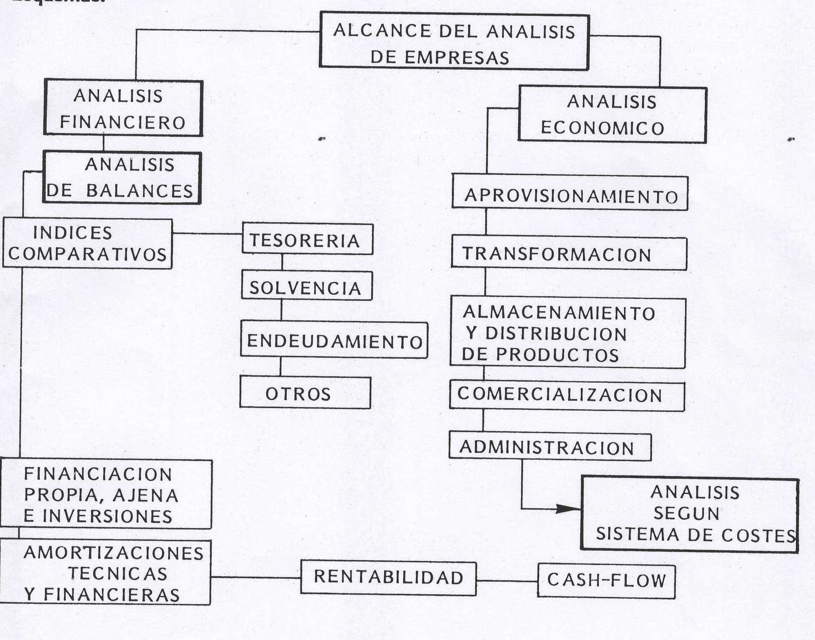Inc estrategias empresariales sector hotelero for Analisis de balances