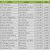 USF2000:  Latorre larga na ponta da primeira corrida, e brasileiros tem muitos problemas.