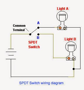 Electric work switch wiring diagram1 42 two lights one switch diagram cheapraybanclubmaster Gallery