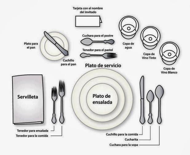 Las delicias de mayte modales y como montar una mesa for Como montar una mesa