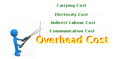 accounting for overheads Introduction to cost accounting these costs are also known as overhead cost assignment direct costs are traced to a cost ob ect indirect costs are allocated or assigned to a cost ob ect direct cost a direct cost b.