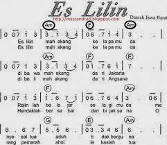 Not Angka Lagu Es Lilin
