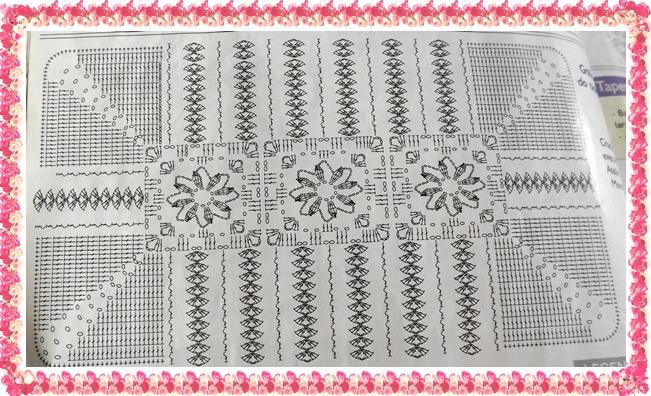 Tapete de Crochê com Flor-Amor por Art em Crochê