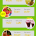Valor Calórico dos Sucos (com e sem açúcar)