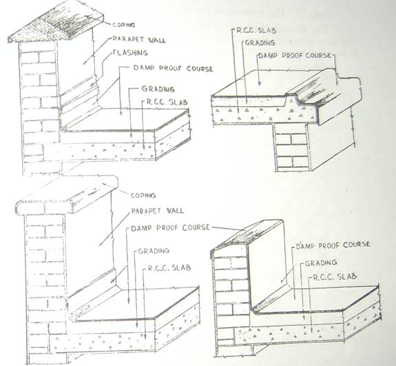 Damp Proof Membrane Def : Materials used for damp proofing construction updates
