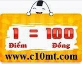 Cach tinh diem tren InfoQ VN